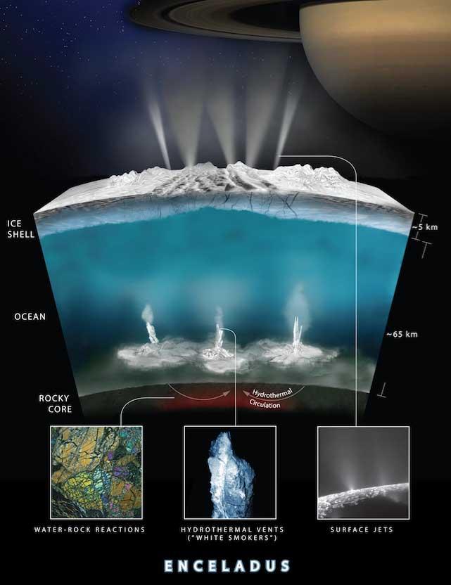 Resultado de imagen para titan oceano subterraneo