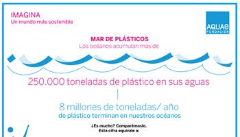 b6fe33a55 Mar de plásticos: cuánto plástico hay en el mar y los océanos ...