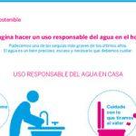 consumo responsable del agua ejemplos