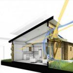 la casa pasiva, La arquitectura bioclimática es una alternativa sostenible al modelo de construcción tradicional
