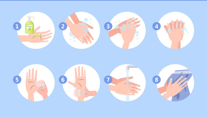 Cómo lavarse las manos para prevenir el coronavirus | Fundación Aquae