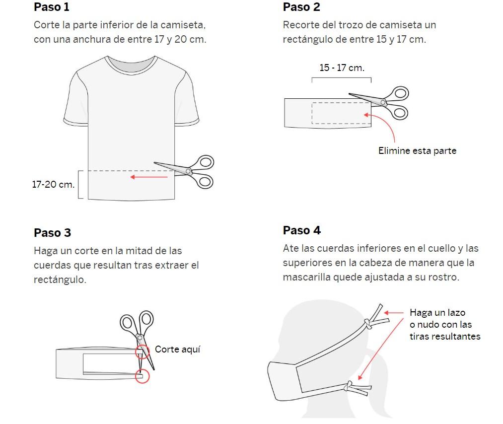 cómo fabricar una mascarilla casera