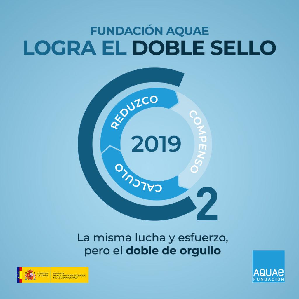 Fundación Aquae renueva por sexto año consecutivo los sellos de calidad medioambiental otorgados por la Oficina Española de Cambio Climático del Ministerio de Transición Ecológica y el Reto Demográfico (MITECO)