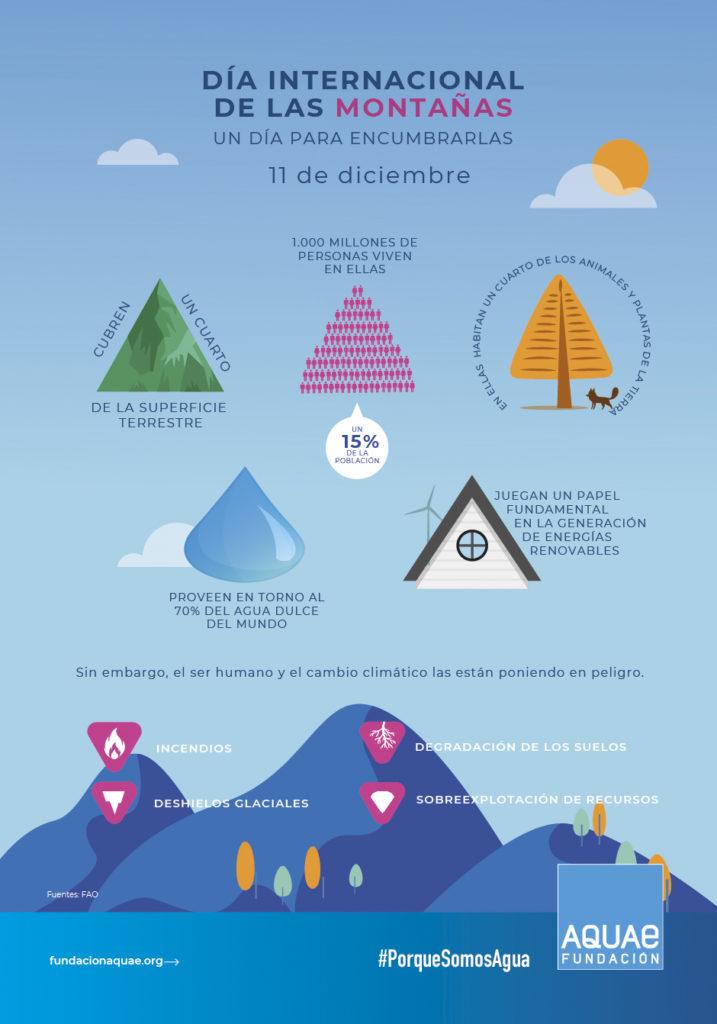 El Día Internacional de las Montañas tiene como objetivo poner en valor la importancia de proteger las montañas y su biodiversidad