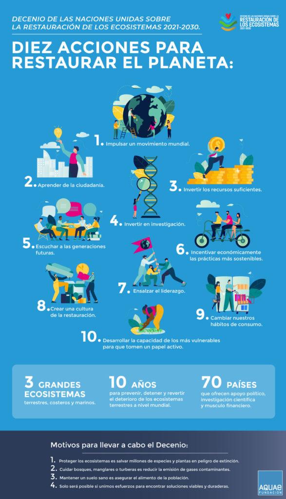 10 acciones clave para el Decenio sobre la Restauración de los Ecosistemas