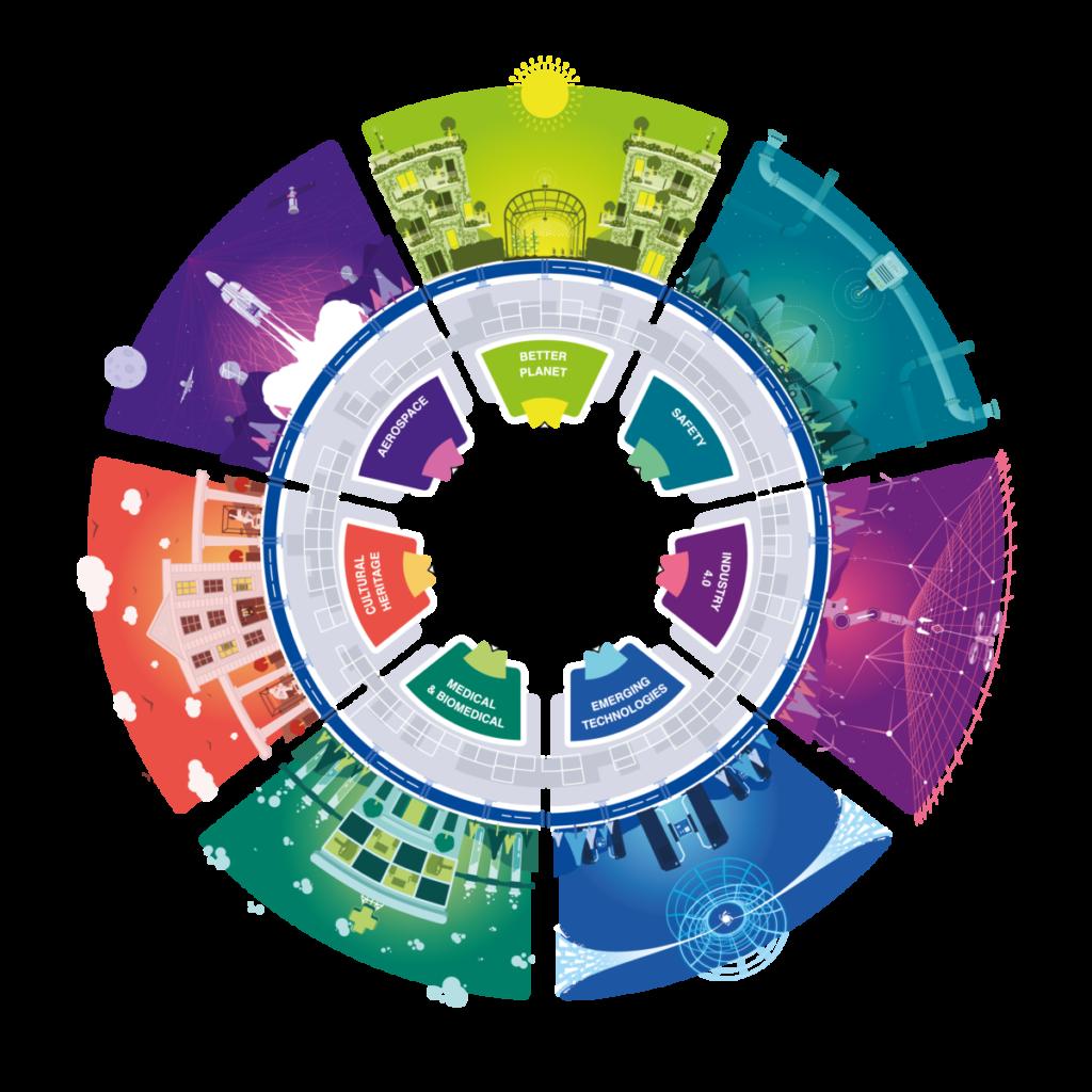 Tecnología del CERN a la sociedad