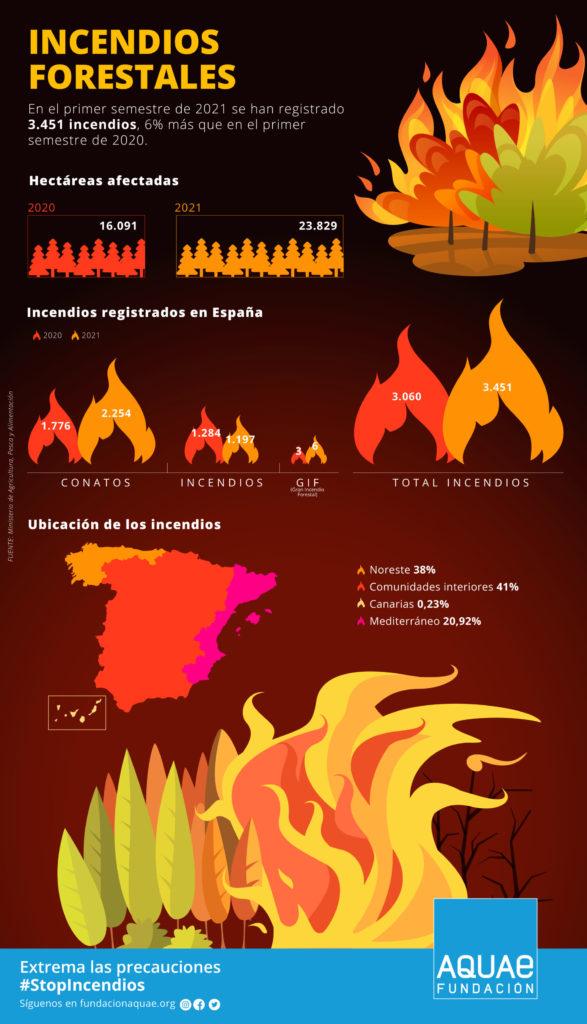 ¿Cuánto sabes sobre turismo sostenible?